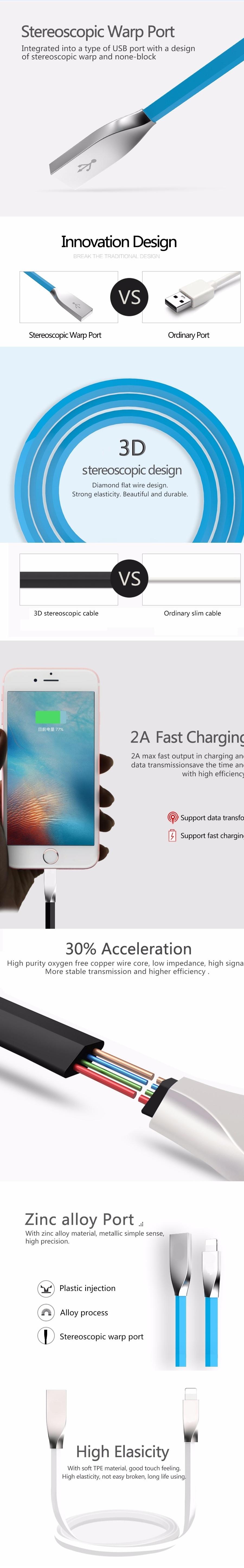 NewBee 1m Pink Apple Premium Zinc Alloy USB Lightning Charging Cable iPhone iPad