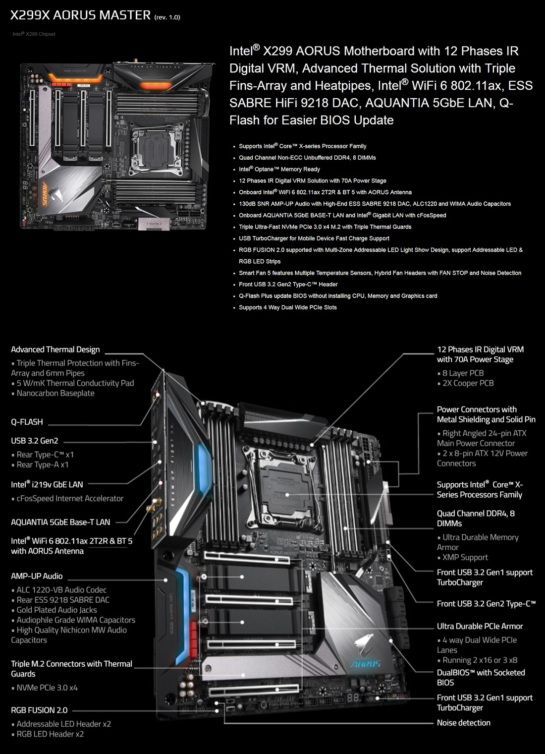 Gigabyte X299X Aorus Master ATX MB S2066 M2 RAID 5GbE WiFi6 BT CrossFire SLI RGB