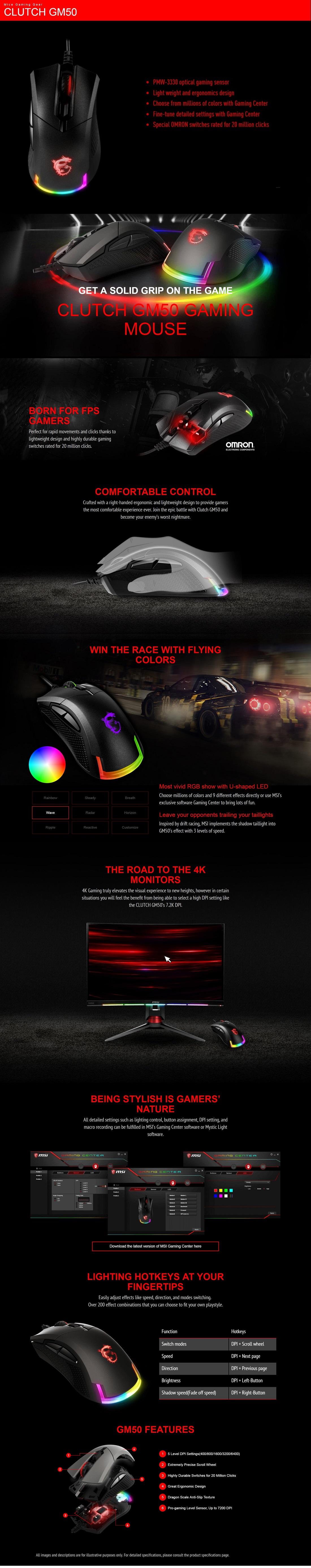 MSI Clutch GM50 Gaming Mouse Optical PMW-3330 Gaming Sensor 7200DPI Ergonomics