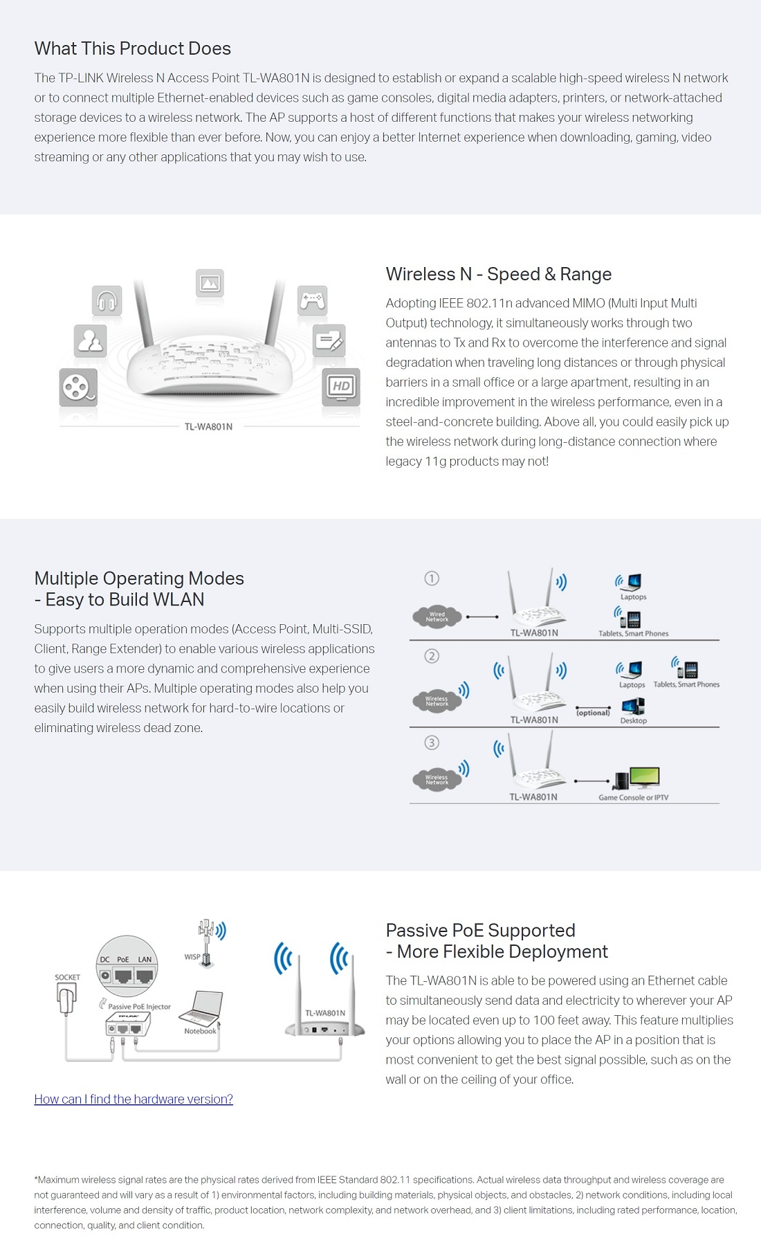 TP-Link TL-WA801N 300Mbps Wireless N Access Point, Multiple Operation Modes WPA2