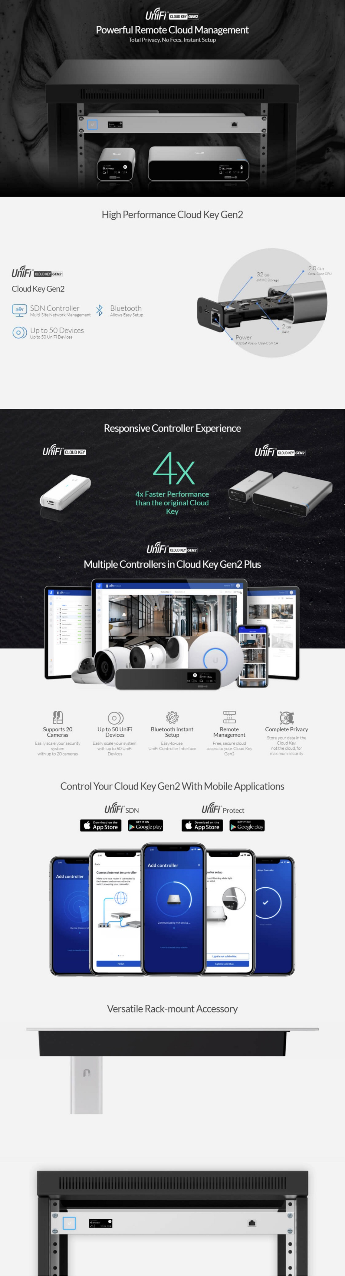 Details about Ubiquiti UCK-G2 UniFi Cloud Key Gen2 With Battery Backup 4x  Faster Than Previ