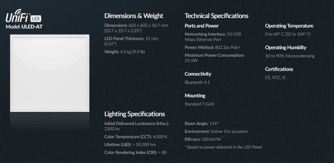 Ubiquiti UniFi LED Panel PoE Powered LED Panel Fits 2 x 2 Drop-Ceiling Grid