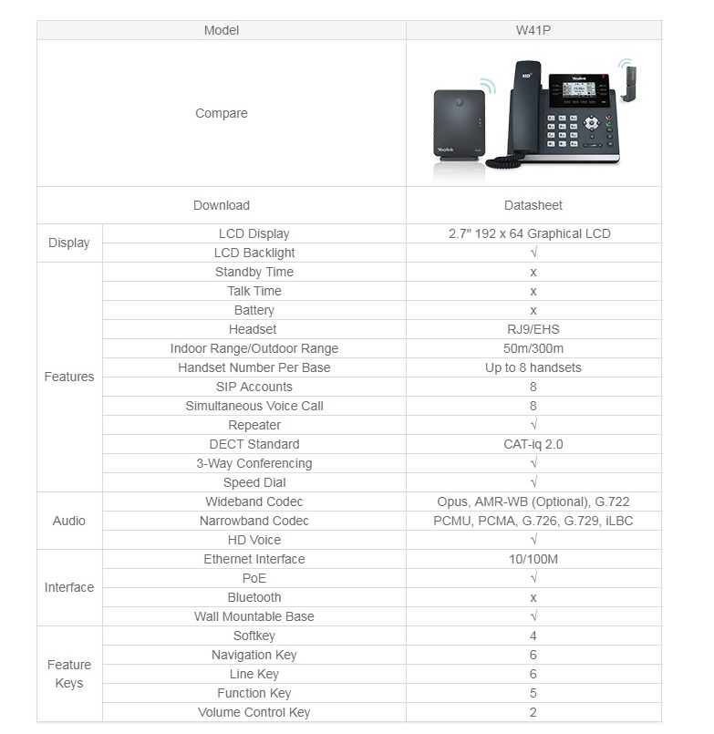 Yealink W41P DECT Desk Phone W41P is a package of T41S W60B & DECT Dongle DD10K