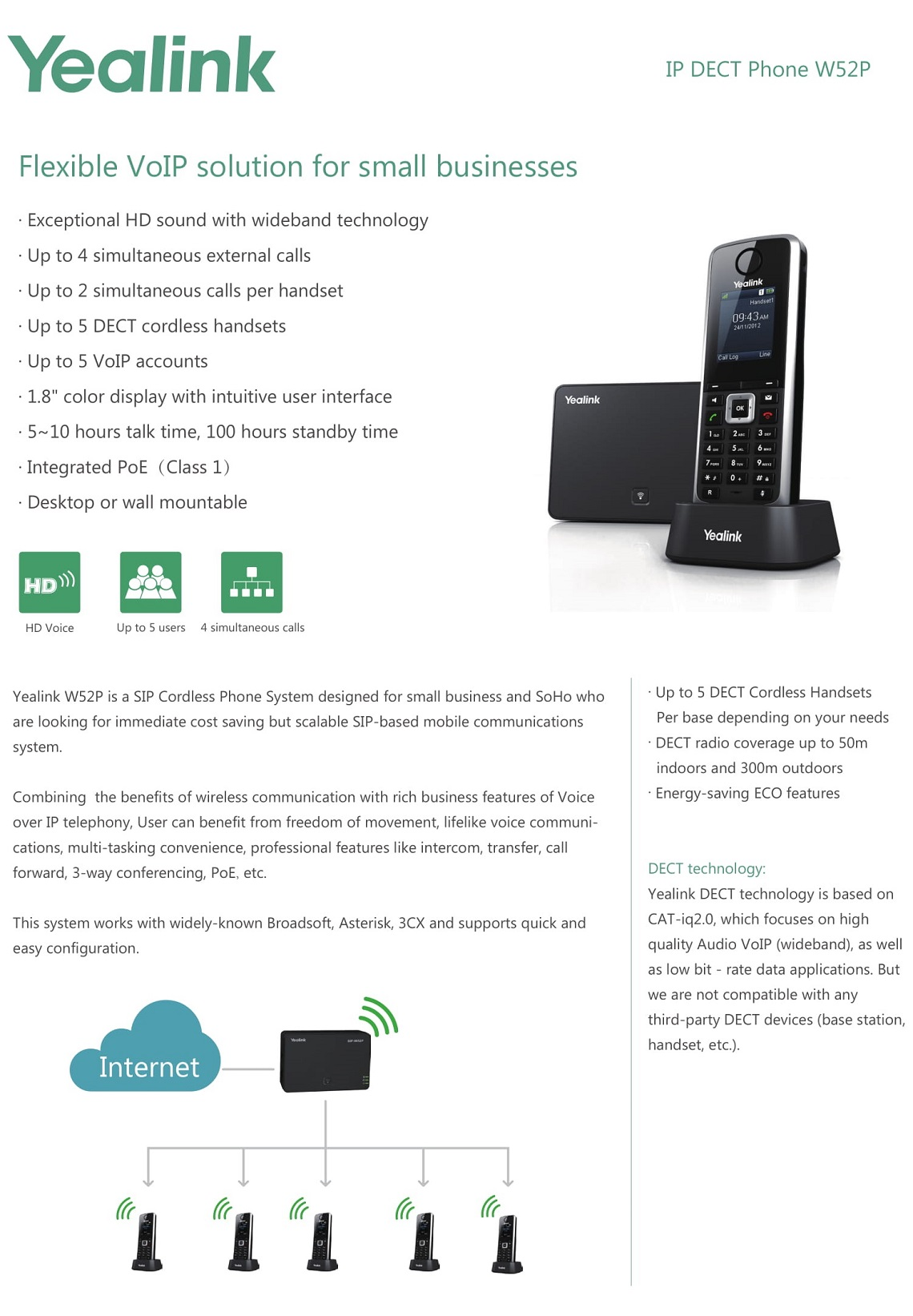 Yealink W52P HD IP-DECT Phone Includes Base Station 1x Handset Charger Belt Clip