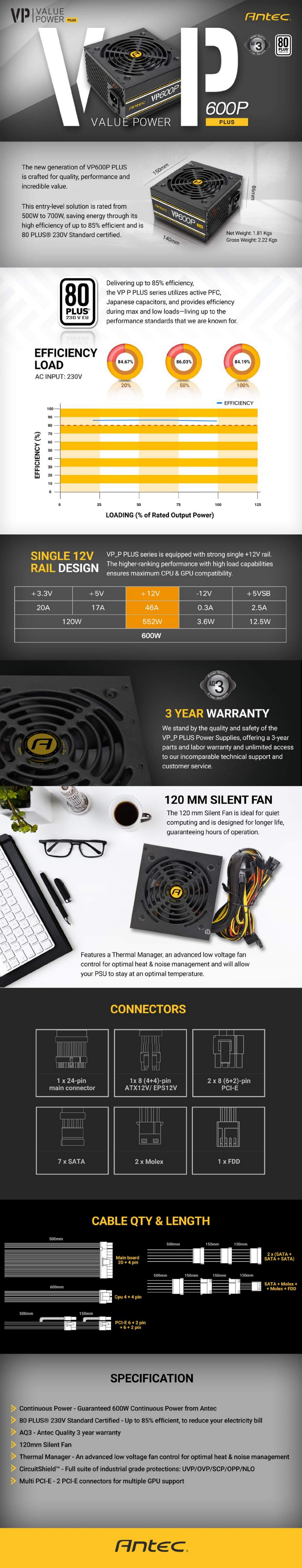 Antec VP600 PLUS 600w PSU 120mm Silent Fan PLUS 2019 version MEPS Compliant
