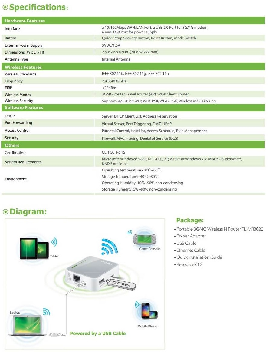 Details about TP-LINK TL-MR3020 Portable 3G/4G Wireless N Router for USB  3G/4G Modem